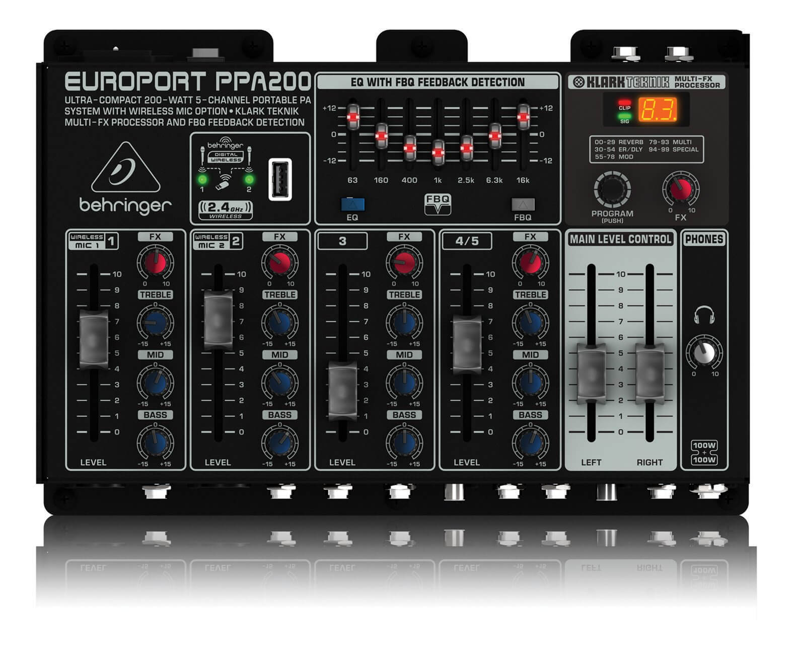 Behringer PPA200 Europort Portable PA System